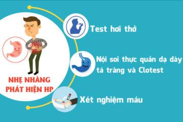 Các test kiểm tra vi khuẩn Hp trong dạ dày