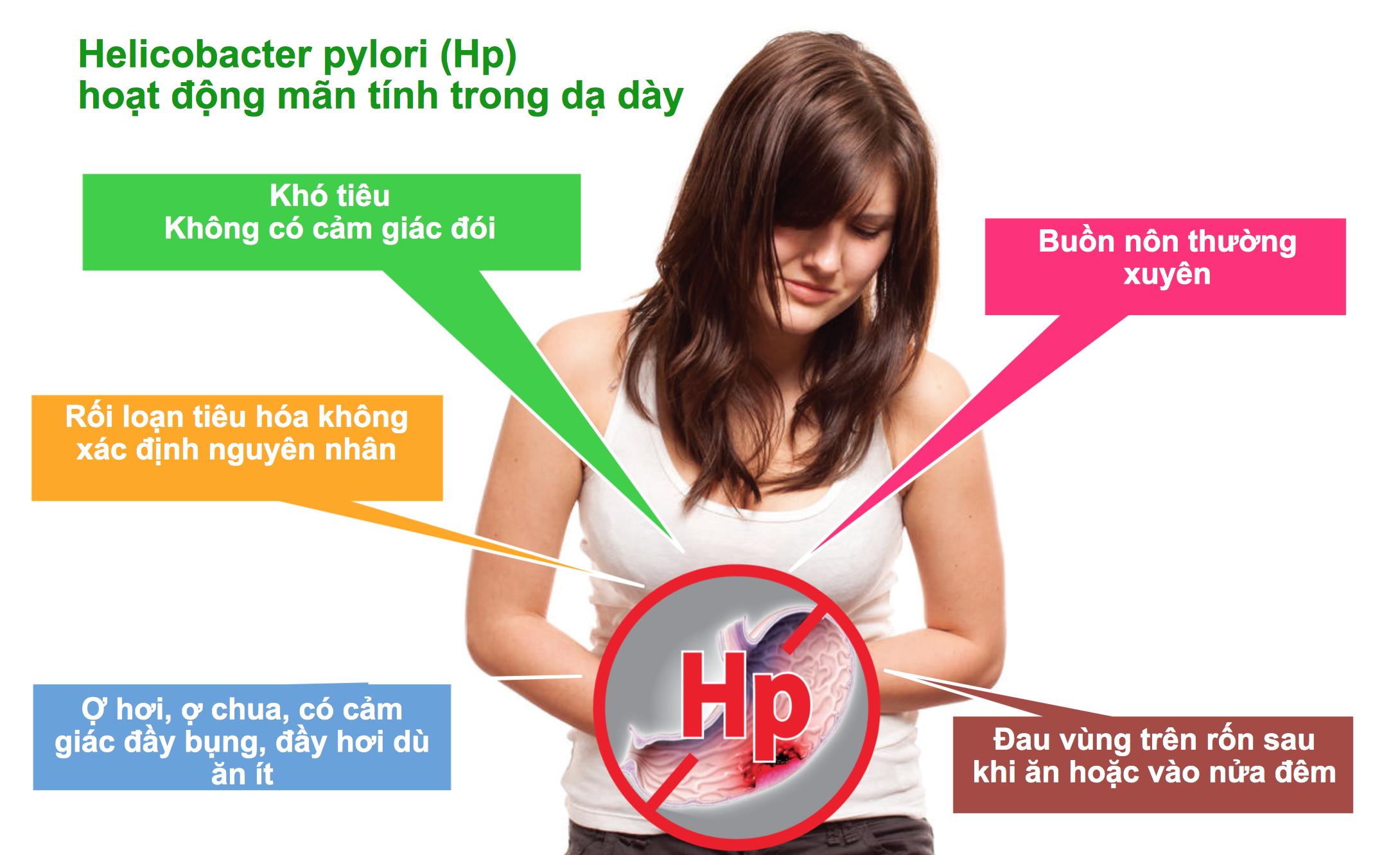 Viêm loét dạ dày và nhiễm HP- JOYFM ngày 13-09-2015