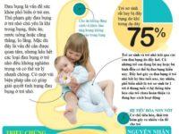 Nguyên nhân đau bụng ở trẻ nhỏ và cách chữa