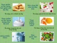 Đau dạ dày ăn gì cho đỡ đau?