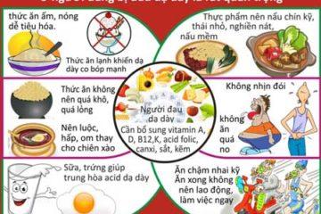 Bệnh viêm loét dạ dày tá tràng nên ăn gì và không nên ăn gì?